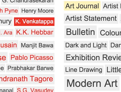 Bibliography of Modern & Contemporary Art Writing of India